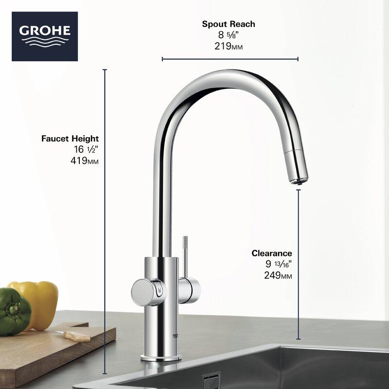 Blue Professional Kitchen Faucet Starter Kit
