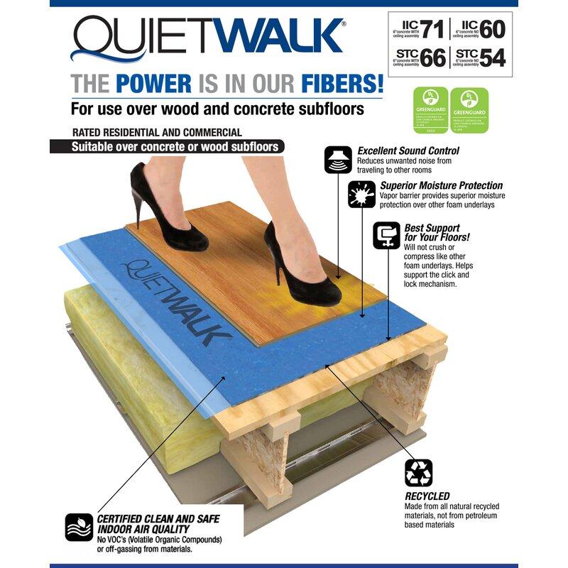 Mp Global Products Quietwalk Laminate Floor Underlayment 100 Sq