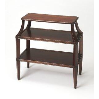 """Mia 28"""" Console Table by Astoria Grand SKU:DD864539 Shop"""