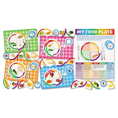 my food plate bulletin board cut out set