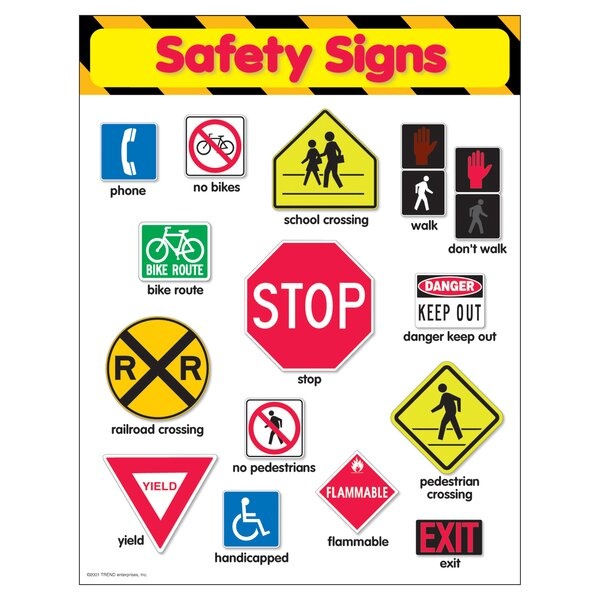 Trend Enterprises Safety Signs Chart Wayfair Ca