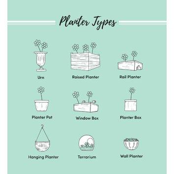 planter types