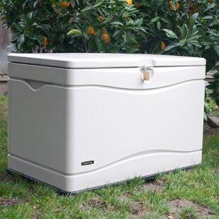 Outdoor Storage 80 Gallon Plastic Deck Box
