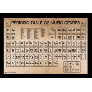 U0027Periodic Table Of Musicu0027 Framed Textual Art Poster