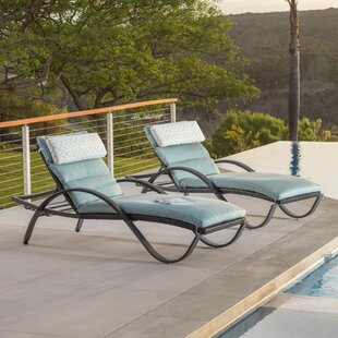 Northridge Reclining Chaise Lounge with Sunbrella Cushion (Set of 2)