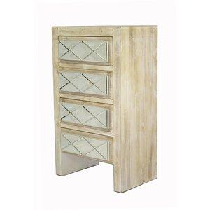 Dresser Top Designs