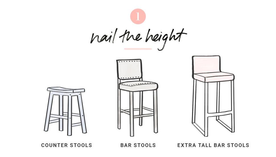 Enjoyable How To Choose The Right Bar Stools Joss Main Cjindustries Chair Design For Home Cjindustriesco