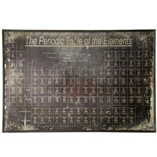Periodic table wall art wayfair periodic table front framed textual art on metal urtaz Image collections