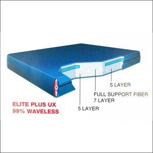 Dreamweaver Elite Plus 9