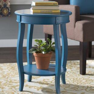 san francisco d0e4a 08ac4 Turquoise Side Table | Wayfair