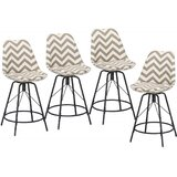 Fosdick 26 Bar Stool (Set of 4) by Union Rustic