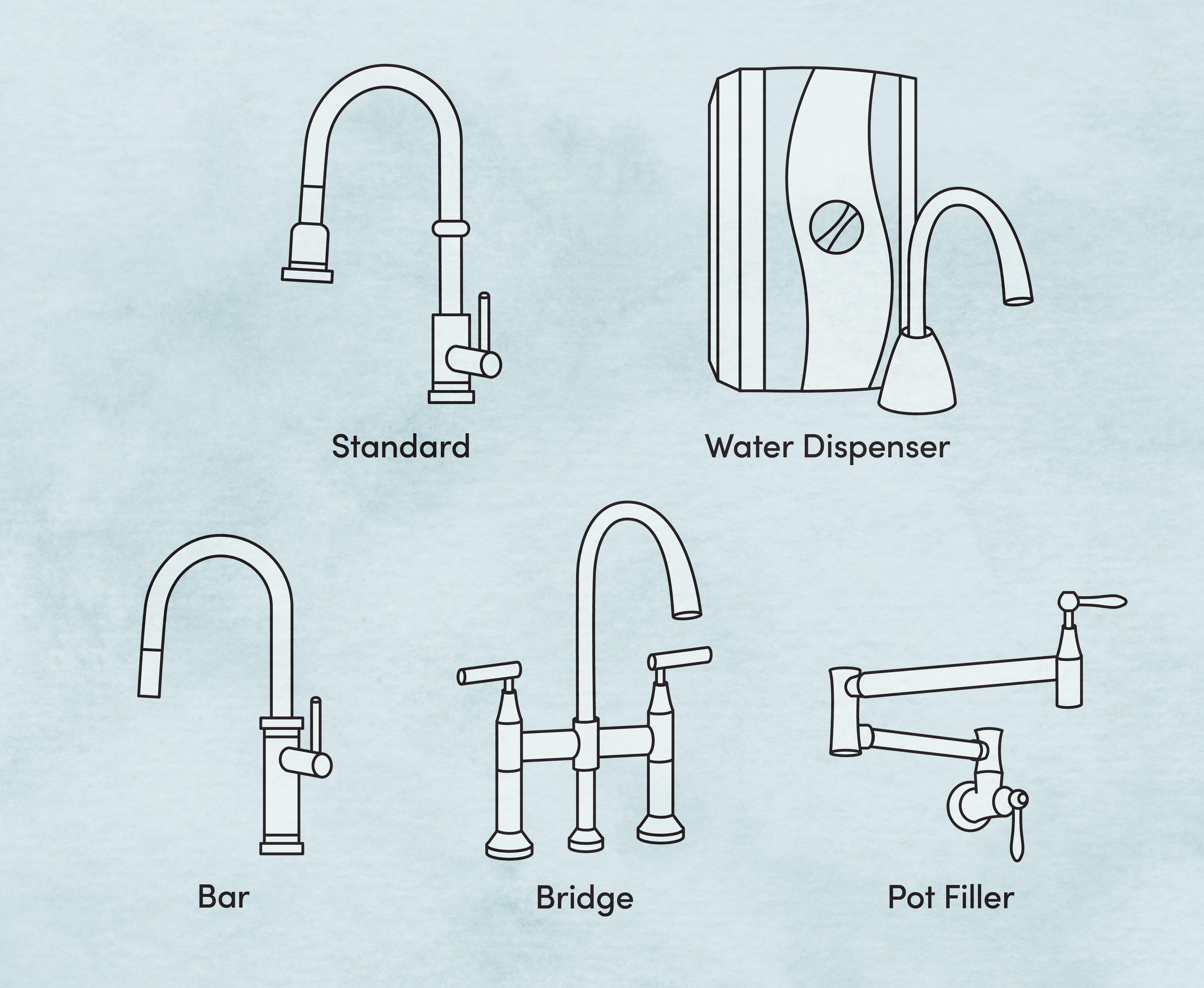 Kitchen Faucet Buying Guide   Wayfair