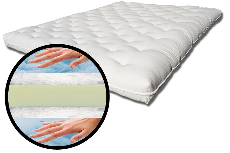 Deluxe 8 Thick Futon Mattress Many