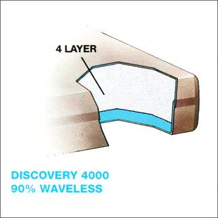 Discovery Water 4000 9