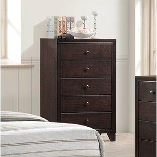 Bassett Furniture Beds Wayfair