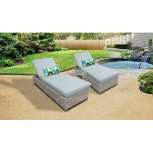 Monterey Outdoor Sun Lounger Set with Cushions and Table