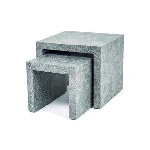 Presler 2 Piece Nest Of Tables By Brayden Studio