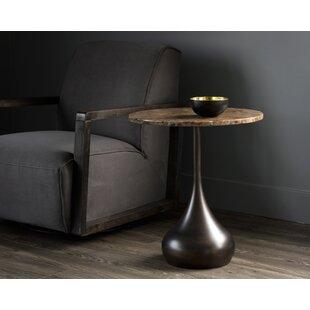 Shop For Ikon End Table by Sunpan Modern