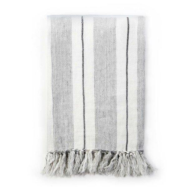 a3721182a2 Blankets   Throws You ll Love