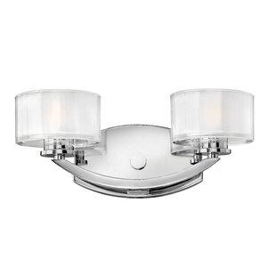 Lutz 2-Light LED Vanity Light by Latitude Run