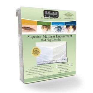 KleenCover Superior Hypoallergenic Waterp..