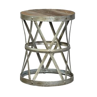 Industrial End Table (Set of 2) by Furniture Classics
