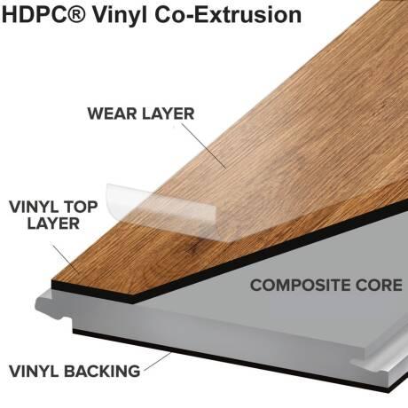High Density Plastic Composite Hdpc