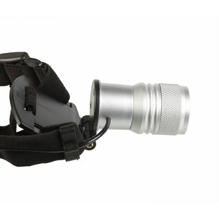 Review Torch 255 Headlamp