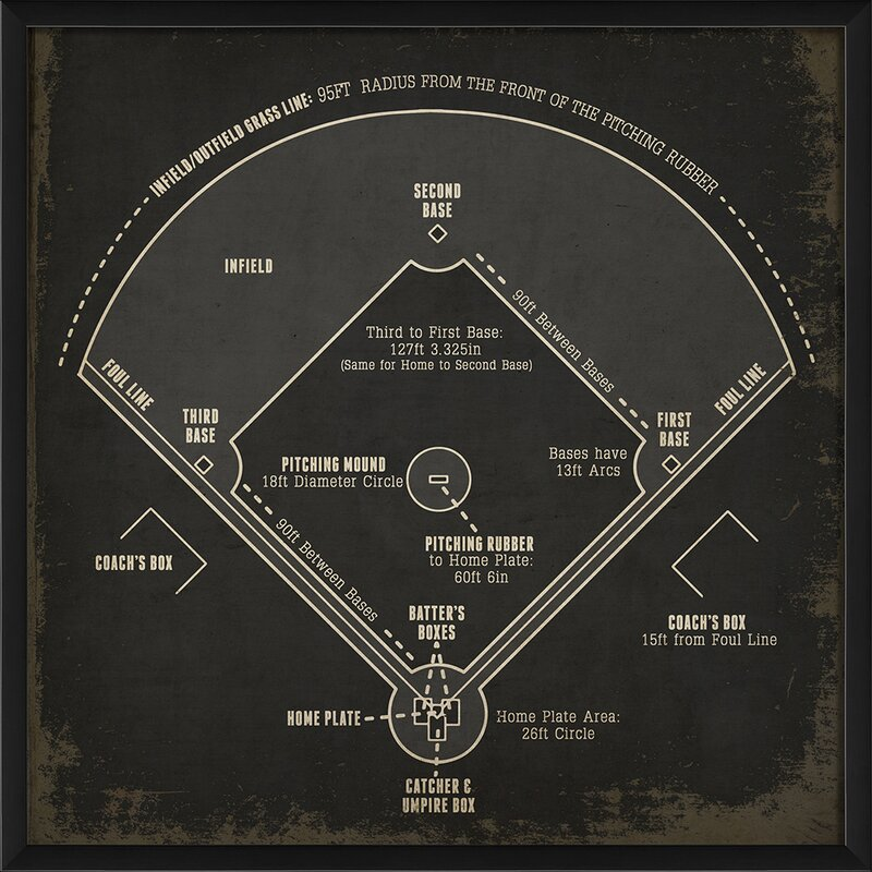 Well known The Artwork Factory Baseball Field Diagram Framed Graphic Art in  NJ56