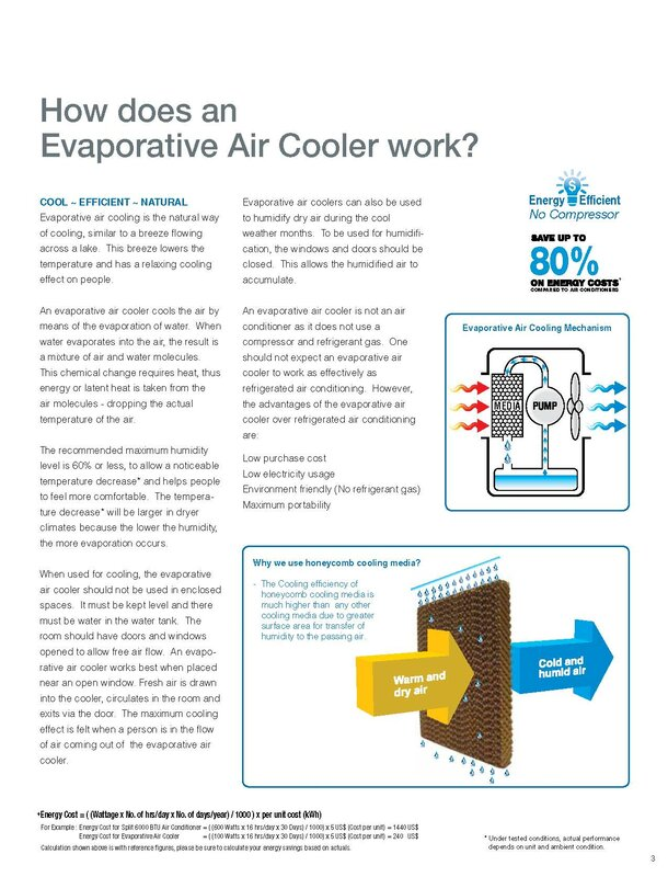 Honeywell evaporative cooler reviews wayfair evaporative cooler fandeluxe Choice Image