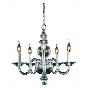 World Menagerie Knobel 5-Light Candle Sty..