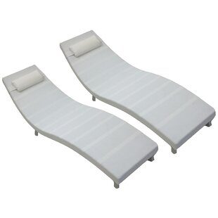 Wade Logan Major Double Chaise Lounge (Set of 2)
