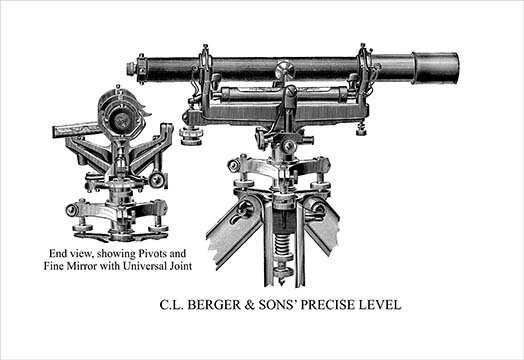 Buyenlarge C L Berger And Sons Precise Level Graphic Art Wayfair