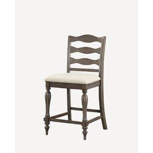 https://secure.img1-fg.wfcdn.com/im/14058824/resize-h310-w310%5Ecompr-r85/5819/58197520/chardae-bar-stool-set-of-2.jpg