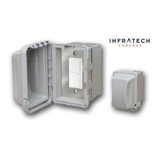 Surface Mount Waterproof Duplex Switch By Infratech