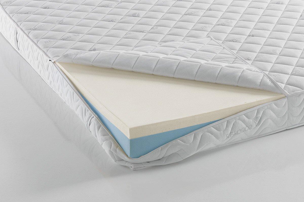 100 sleeper sofa mattress cover mattress toppers mattress p