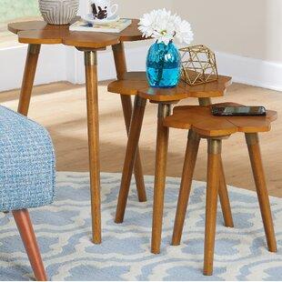 Wrought Studio Radley Nesting Table