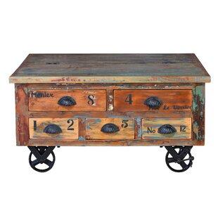 furniture on wheels. 0% APR Financing Furniture On Wheels