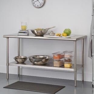 Comparison Christner EcoStorage Prep Table BySymple Stuff