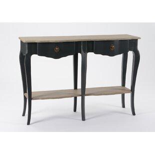 Tyron Console Table By Fleur De Lis Living