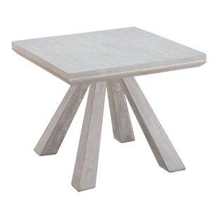 Cavanaugh End Table (Set of 2)
