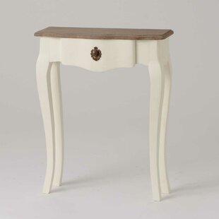 Fleur De Lis Living Console Tables