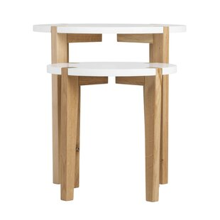 Comparison Abacus 2 Piece Nesting Tables By Universal Expert