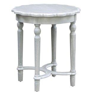 Maegan End Table