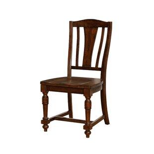 Nunnally Side Chair (Set of 2)