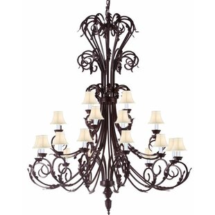Astoria Grand Alvan 24-Light Shaded Chandelier