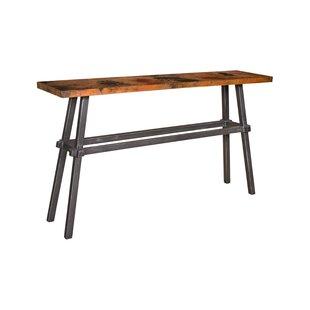 17 Stories Duque Console Table