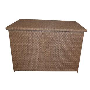 Metal Storage Box By WFX Utility