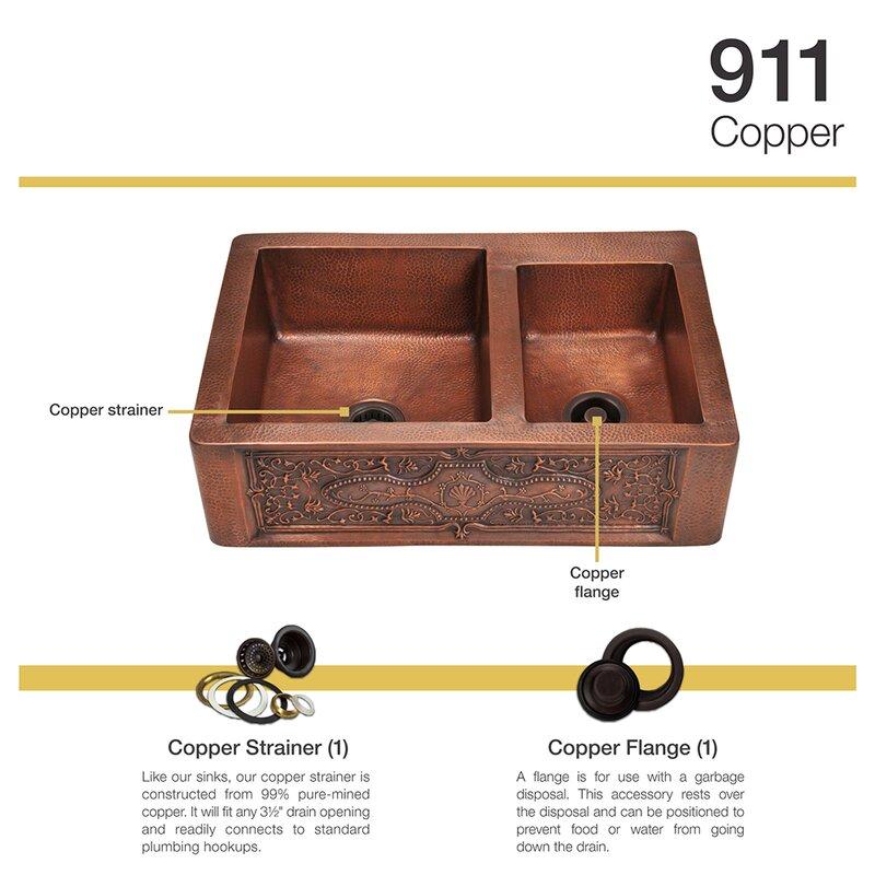 Copper 33\