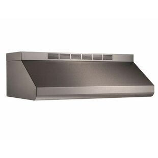 42 600 CFM Ducted Under Cabinet Range Hood